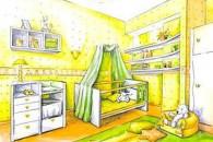 Якою має бути дитяча кімната